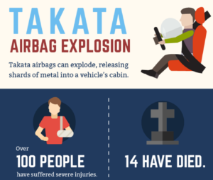14 deaths from takata airbags